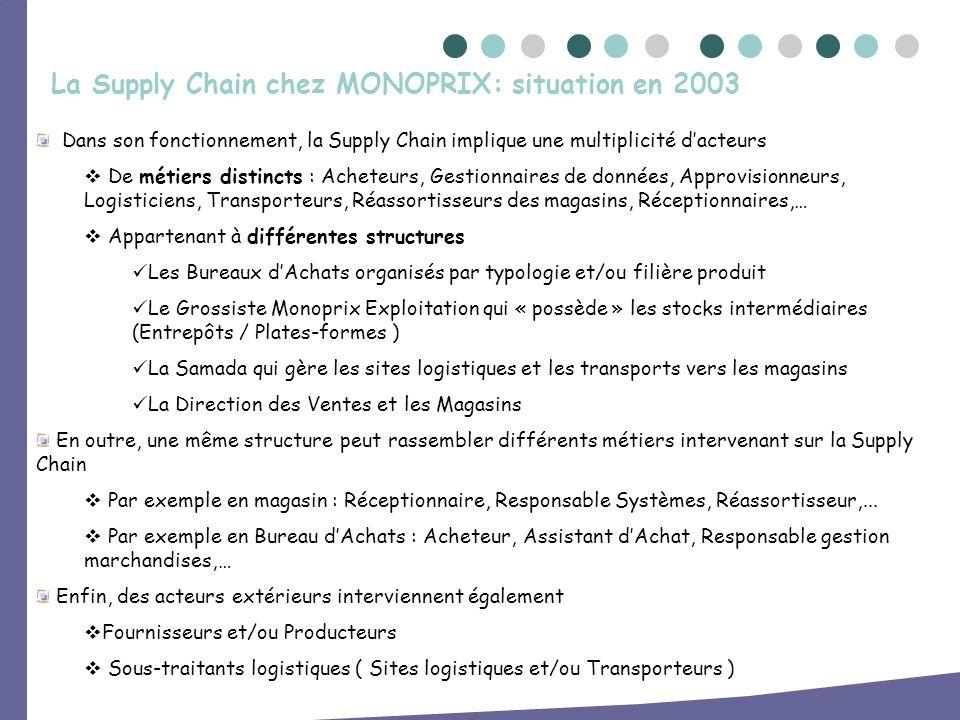Dans son fonctionnement, la Supply Chain implique une multiplicité dacteurs De métiers distincts : Acheteurs, Gestionnaires de données, Approvisionneu
