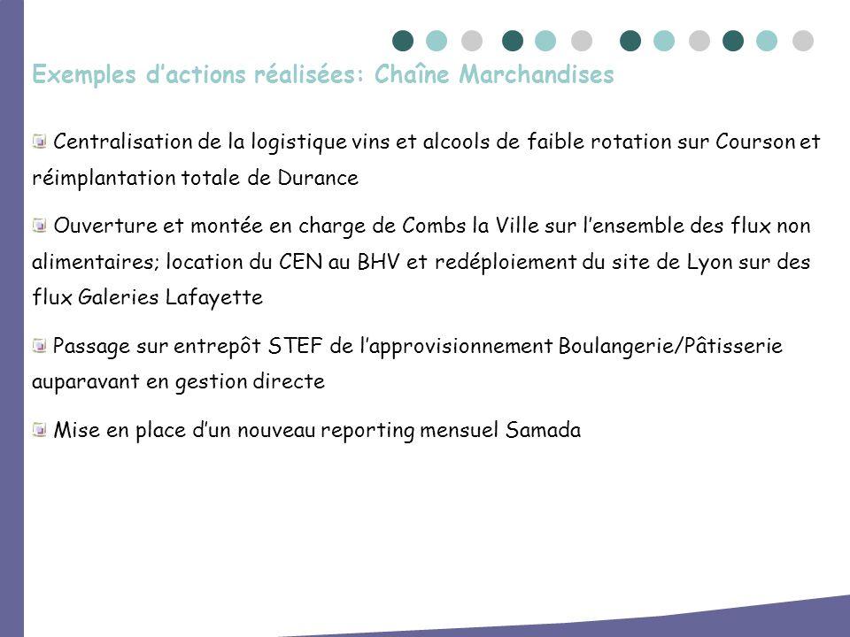 Centralisation de la logistique vins et alcools de faible rotation sur Courson et réimplantation totale de Durance Ouverture et montée en charge de Co