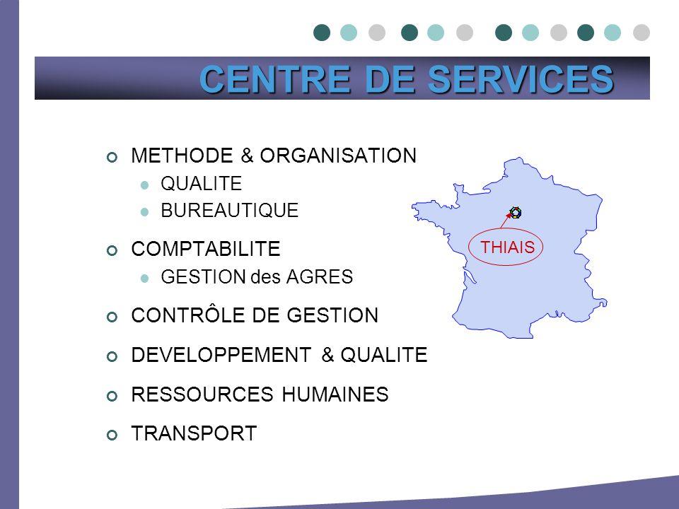 METHODE & ORGANISATION QUALITE BUREAUTIQUE COMPTABILITE GESTION des AGRES CONTRÔLE DE GESTION DEVELOPPEMENT & QUALITE RESSOURCES HUMAINES TRANSPORT TH