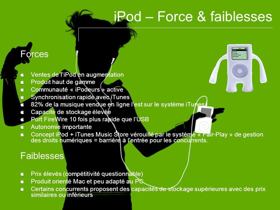 iPod – Force & faiblesses Forces Ventes de liPod en augmentation Produit haut de gamme Communauté « iPodeurs » active Synchronisation rapide avec iTun