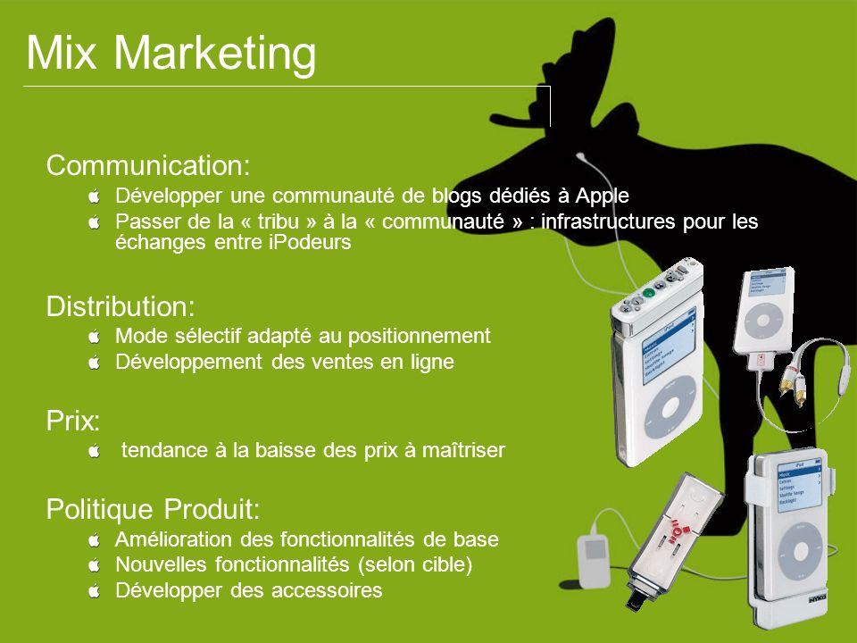 Mix Marketing Communication: Développer une communauté de blogs dédiés à Apple Passer de la « tribu » à la « communauté » : infrastructures pour les é