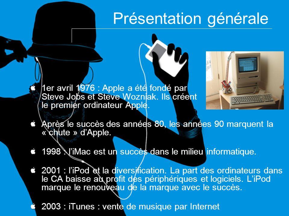 Présentation générale 1er avril 1976 : Apple a été fondé par Steve Jobs et Steve Wozniak. Ils créent le premier ordinateur Apple. Après le succès des