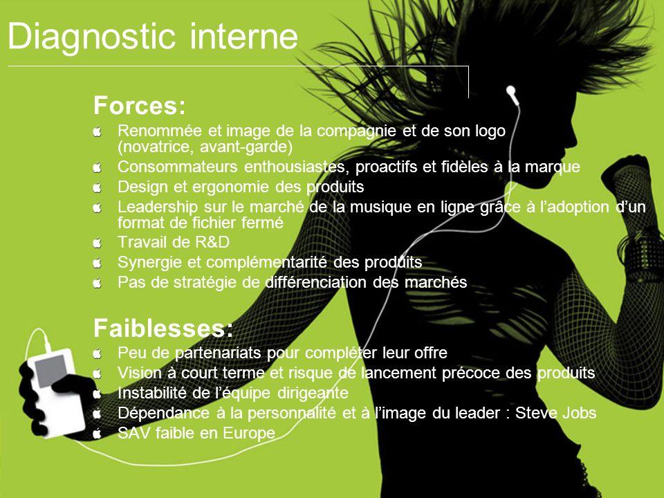 Diagnostic interne Forces: Renommée et image de la compagnie et de son logo (novatrice, avant-garde) Consommateurs enthousiastes, proactifs et fidèles