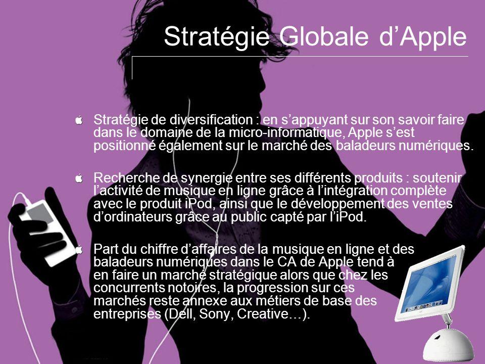 Stratégie Globale dApple Stratégie de diversification : en sappuyant sur son savoir faire dans le domaine de la micro-informatique, Apple sest positio