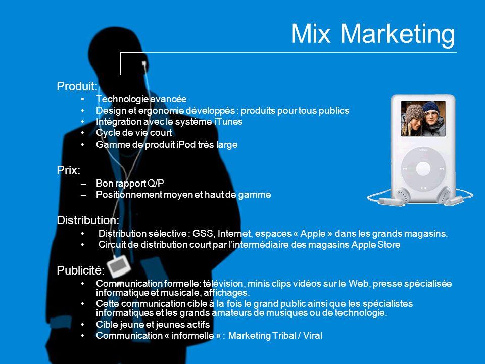 Mix Marketing Produit: Technologie avancée Design et ergonomie développés : produits pour tous publics Intégration avec le système iTunes Cycle de vie