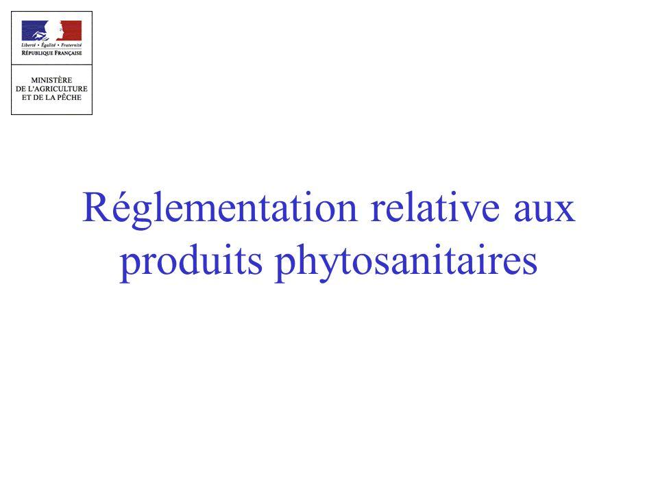 Réglementation relative aux produits phytosanitaires