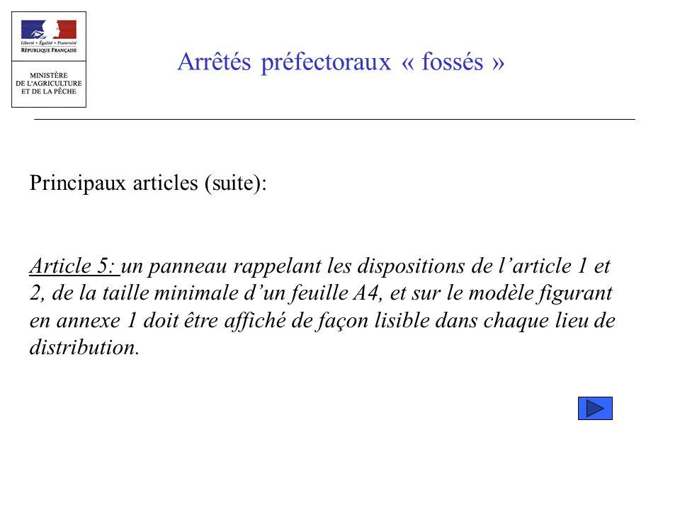 Principaux articles (suite): Article 5: un panneau rappelant les dispositions de larticle 1 et 2, de la taille minimale dun feuille A4, et sur le modè