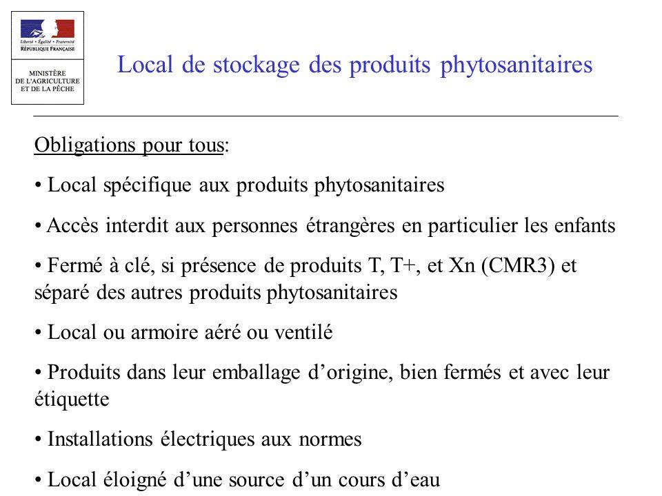 Local de stockage des produits phytosanitaires Obligations pour tous: Local spécifique aux produits phytosanitaires Accès interdit aux personnes étran