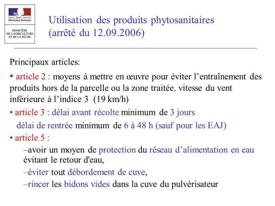Utilisation des produits phytosanitaires (arrêté du 12.09.2006) Principaux articles: article 2 : moyens à mettre en œuvre pour éviter lentraînement de