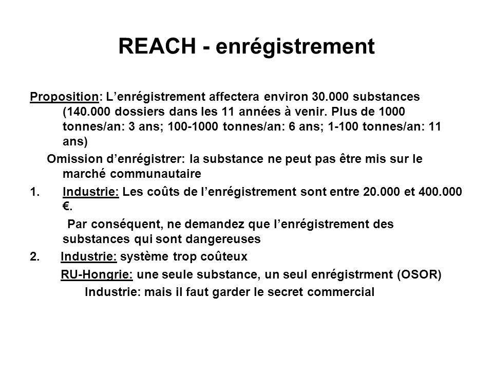 REACH - enrégistrement Proposition: Lenrégistrement affectera environ 30.000 substances (140.000 dossiers dans les 11 années à venir.