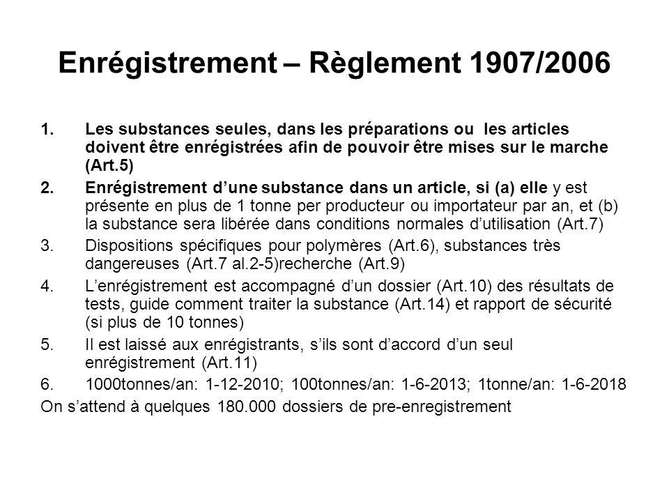Enrégistrement – Règlement 1907/2006 1.Les substances seules, dans les préparations ou les articles doivent être enrégistrées afin de pouvoir être mises sur le marche (Art.5) 2.Enrégistrement dune substance dans un article, si (a) elle y est présente en plus de 1 tonne per producteur ou importateur par an, et (b) la substance sera libérée dans conditions normales dutilisation (Art.7) 3.Dispositions spécifiques pour polymères (Art.6), substances très dangereuses (Art.7 al.2-5)recherche (Art.9) 4.Lenrégistrement est accompagné dun dossier (Art.10) des résultats de tests, guide comment traiter la substance (Art.14) et rapport de sécurité (si plus de 10 tonnes) 5.Il est laissé aux enrégistrants, sils sont daccord dun seul enrégistrement (Art.11) 6.1000tonnes/an: 1-12-2010; 100tonnes/an: 1-6-2013; 1tonne/an: 1-6-2018 On sattend à quelques 180.000 dossiers de pre-enregistrement