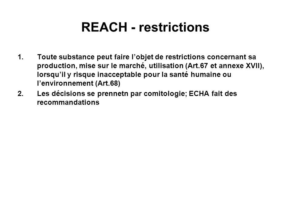 REACH - restrictions 1.Toute substance peut faire lobjet de restrictions concernant sa production, mise sur le marché, utilisation (Art.67 et annexe XVII), lorsquil y risque inacceptable pour la santé humaine ou lenvironnement (Art.68) 2.Les décisions se prennetn par comitologie; ECHA fait des recommandations