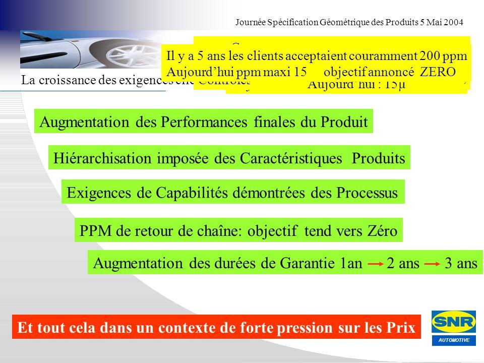 AUTOMOTIVE Journée Spécification Géométrique des Produits 5 Mai 2004 La croissance des exigences clients Augmentation des Performances finales du Prod
