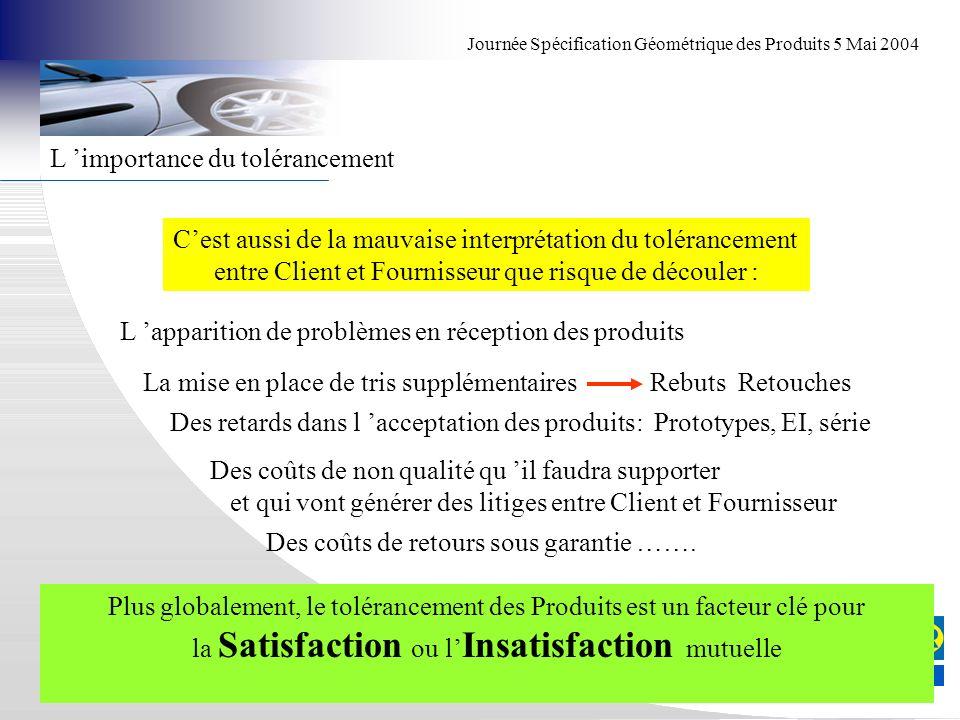 AUTOMOTIVE Journée Spécification Géométrique des Produits 5 Mai 2004 L importance du tolérancement Cest aussi de la mauvaise interprétation du toléran