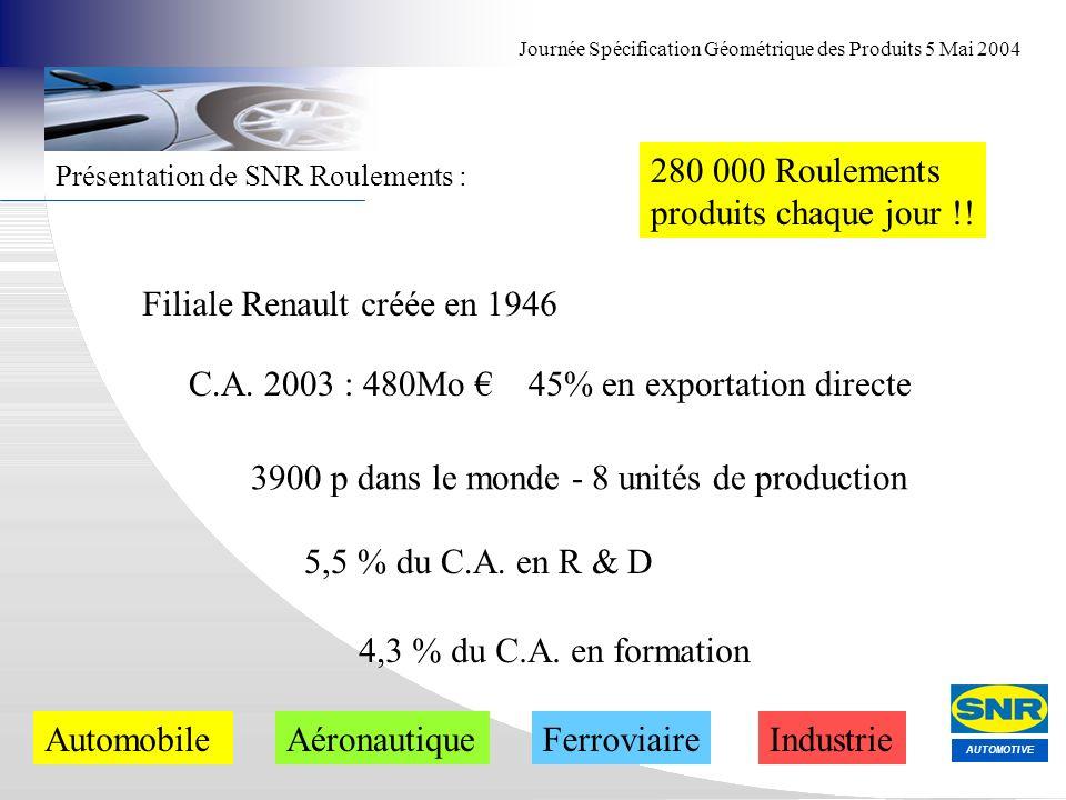 AUTOMOTIVE Journée Spécification Géométrique des Produits 5 Mai 2004 Présentation de SNR Roulements : Filiale Renault créée en 1946 C.A. 2003 : 480Mo