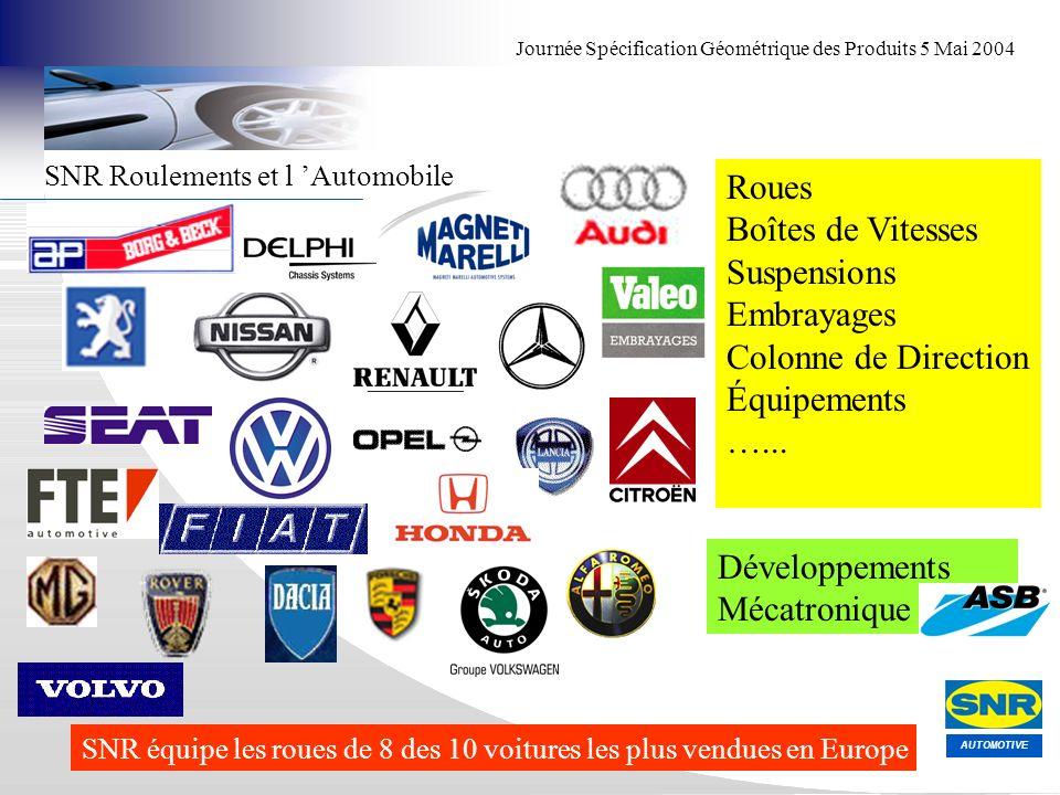 AUTOMOTIVE Journée Spécification Géométrique des Produits 5 Mai 2004 SNR Roulements et l Automobile SNR équipe les roues de 8 des 10 voitures les plus