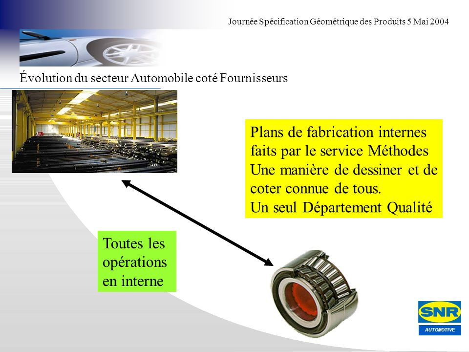 AUTOMOTIVE Journée Spécification Géométrique des Produits 5 Mai 2004 Évolution du secteur Automobile coté Fournisseurs Toutes les opérations en intern