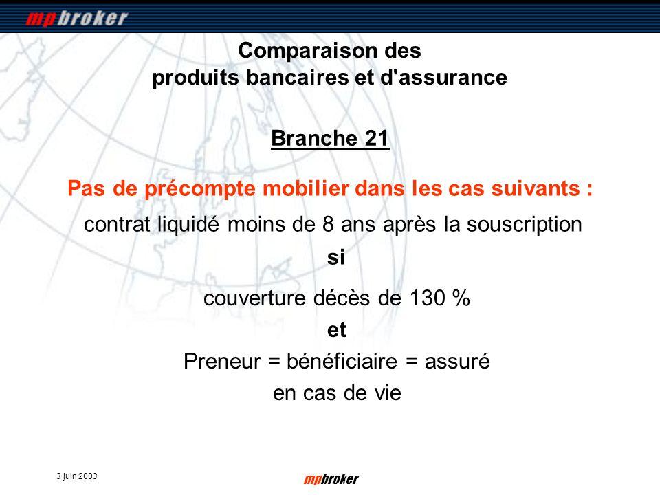 3 juin 2003 mpbroker Comparaison des produits bancaires et d'assurance Pas de précompte mobilier dans les cas suivants : contrat liquidé moins de 8 an