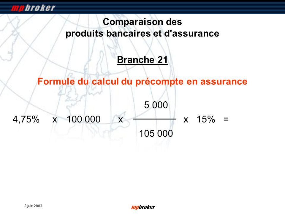 3 juin 2003 mpbroker Comparaison des produits bancaires et d'assurance Formule du calcul du précompte en assurance Branche 21 5 000 4,75%x100 000xx15%