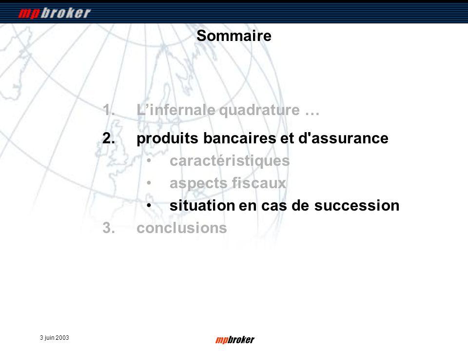 3 juin 2003 mpbroker 1.Linfernale quadrature … 2.produits bancaires et d'assurance caractéristiques aspects fiscaux situation en cas de succession 3.c
