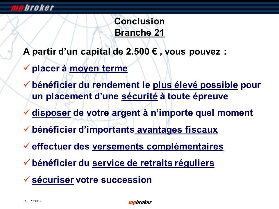 3 juin 2003 mpbroker Conclusion Branche 21 A partir dun capital de 2.500, vous pouvez : placer à moyen terme bénéficier du rendement le plus élevé pos