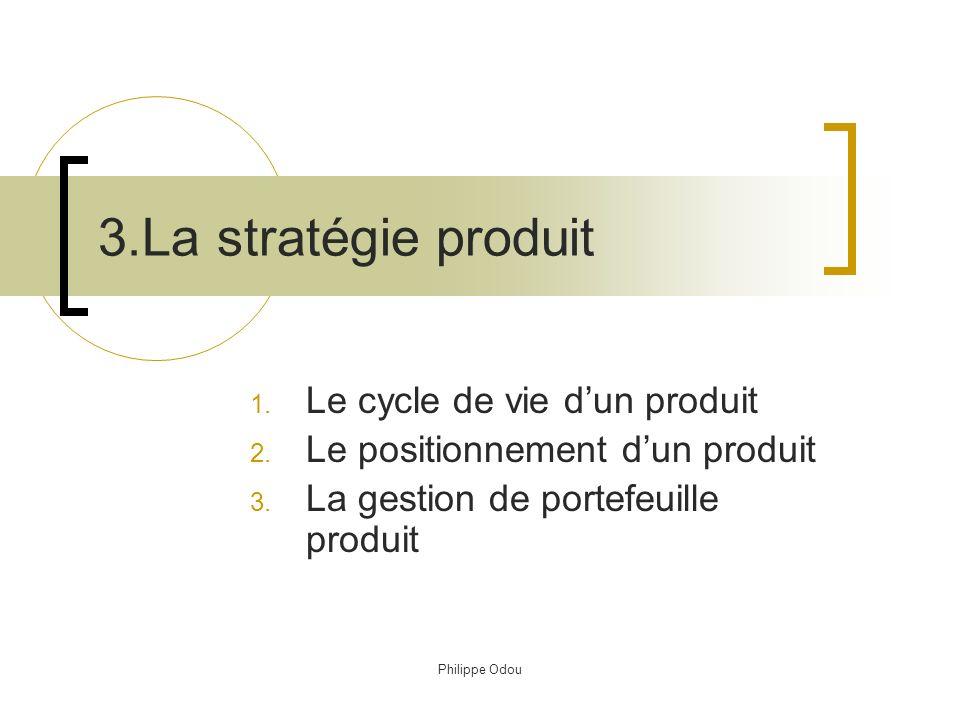 Philippe Odou 3.La stratégie produit 1.Le cycle de vie dun produit 2.