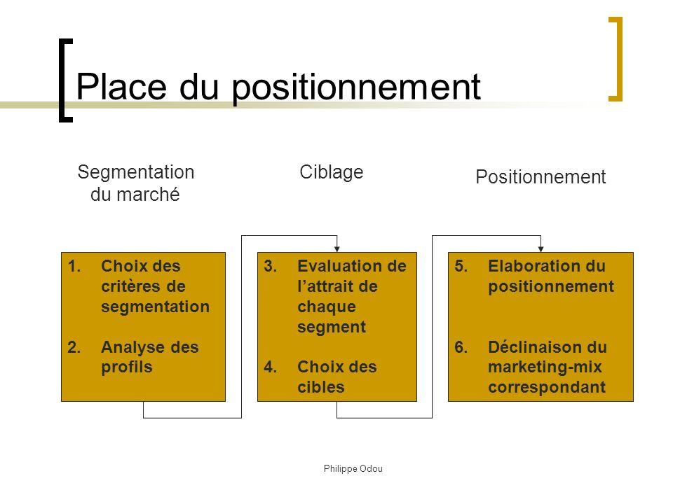 Philippe Odou Pourquoi choisir son positionnement .