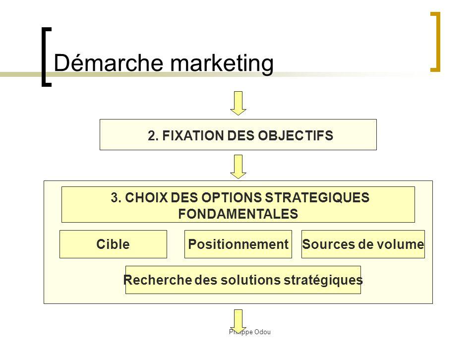 Philippe Odou Utilisation du positionnement chez P&G Avec 6 marques Procter & Gamble détient 36,5% de part de marché Entrée de gamme Bonux : 2,1% Gama: 2,8% Milieu de gamme Dash 2en1 : 7,1% Vizir : 2,5% Haut de gamme Ariel 20,8%