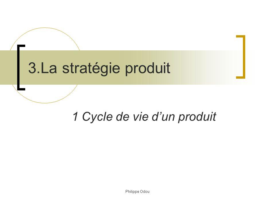 Philippe Odou Démarche marketing CiblePositionnement 2.
