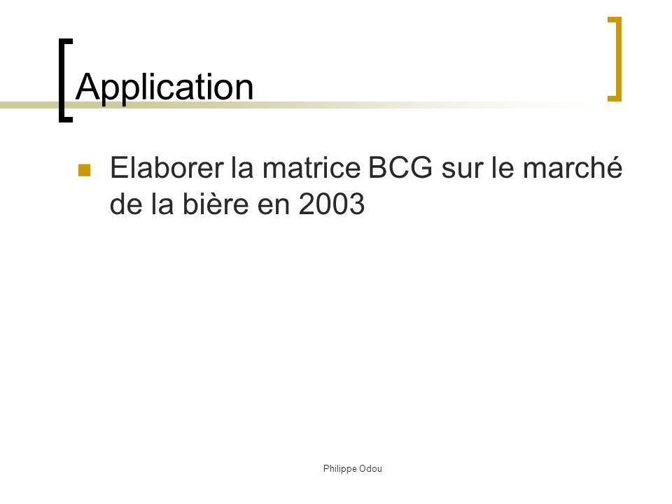 Philippe Odou La Matrice BCG Analyse et évaluation du portefeuille produits 4 stratégies sont envisageables : - INVESTIR - RESISTER - RECOLTER - ABANDONNER