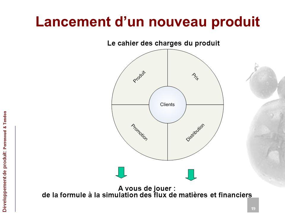 Lancement dun nouveau produit 19 Développement de produit: Perrenoud & Tendon Le cahier des charges du produit A vous de jouer : de la formule à la simulation des flux de matières et financiers