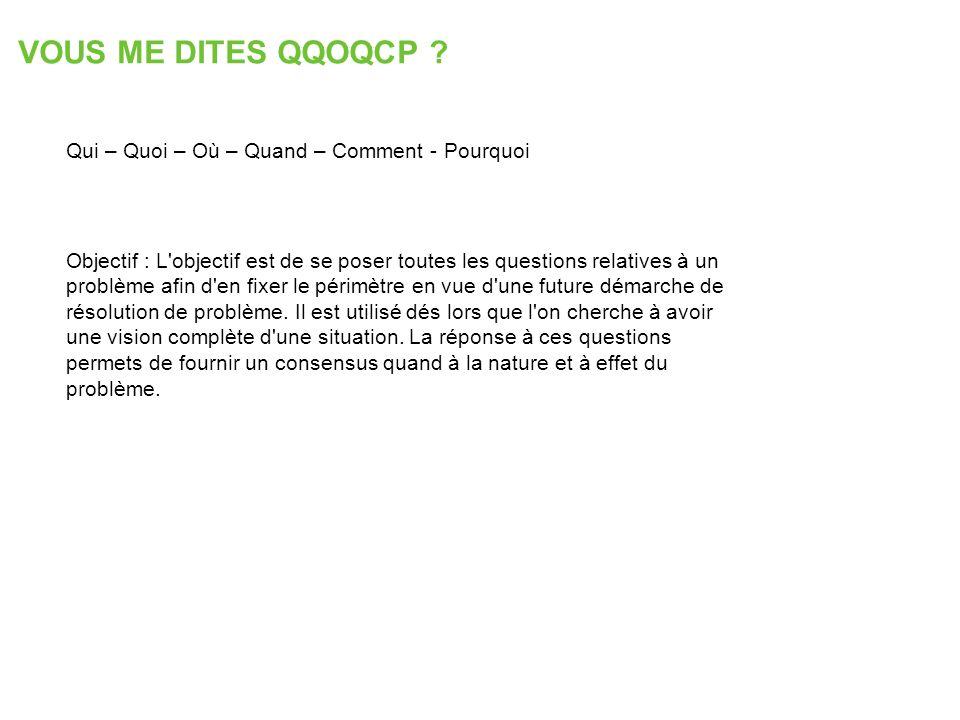 VOUS ME DITES QQOQCP ? Qui – Quoi – Où – Quand – Comment - Pourquoi Objectif : L'objectif est de se poser toutes les questions relatives à un problème