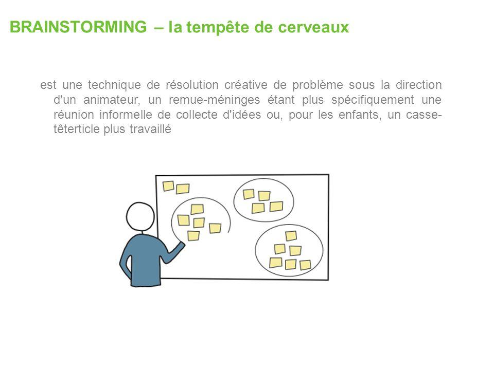 BRAINSTORMING – la tempête de cerveaux est une technique de résolution créative de problème sous la direction d'un animateur, un remue-méninges étant