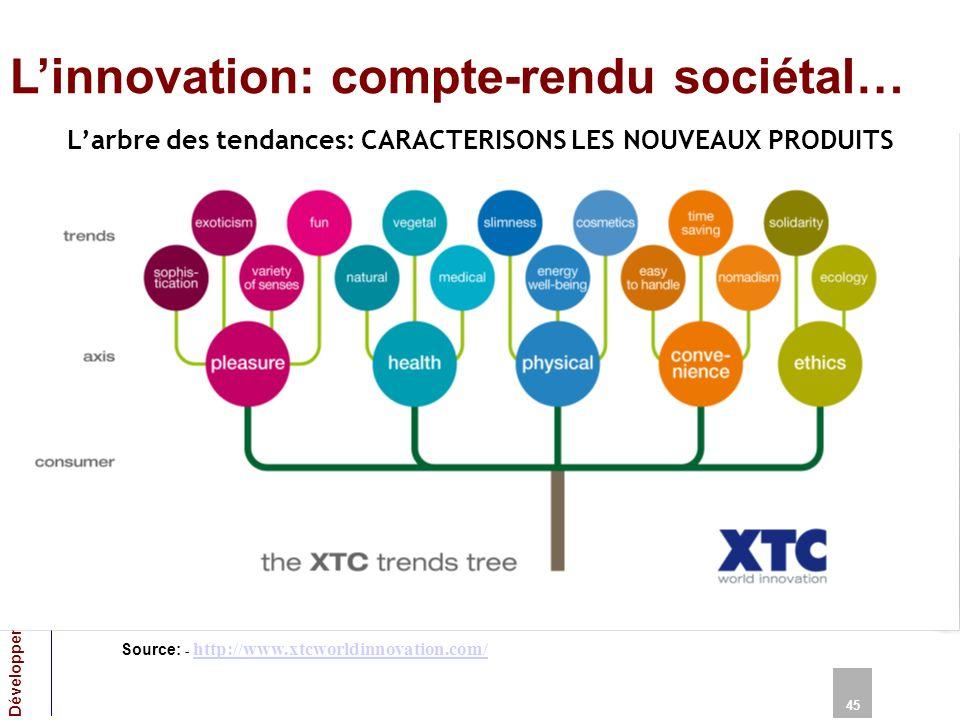 Linnovation: compte-rendu sociétal… 45 Développement de produit: Perrenoud & Tendon Source: - http://www.xtcworldinnovation.com/ http://www.xtcworldinnovation.com/ Larbre des tendances: CARACTERISONS LES NOUVEAUX PRODUITS