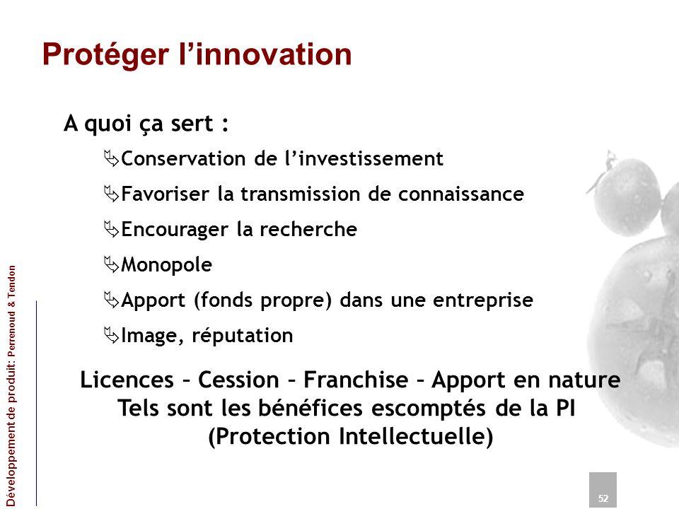 Protéger linnovation A quoi ça sert : 52 Développement de produit: Perrenoud & Tendon Conservation de linvestissement Favoriser la transmission de con