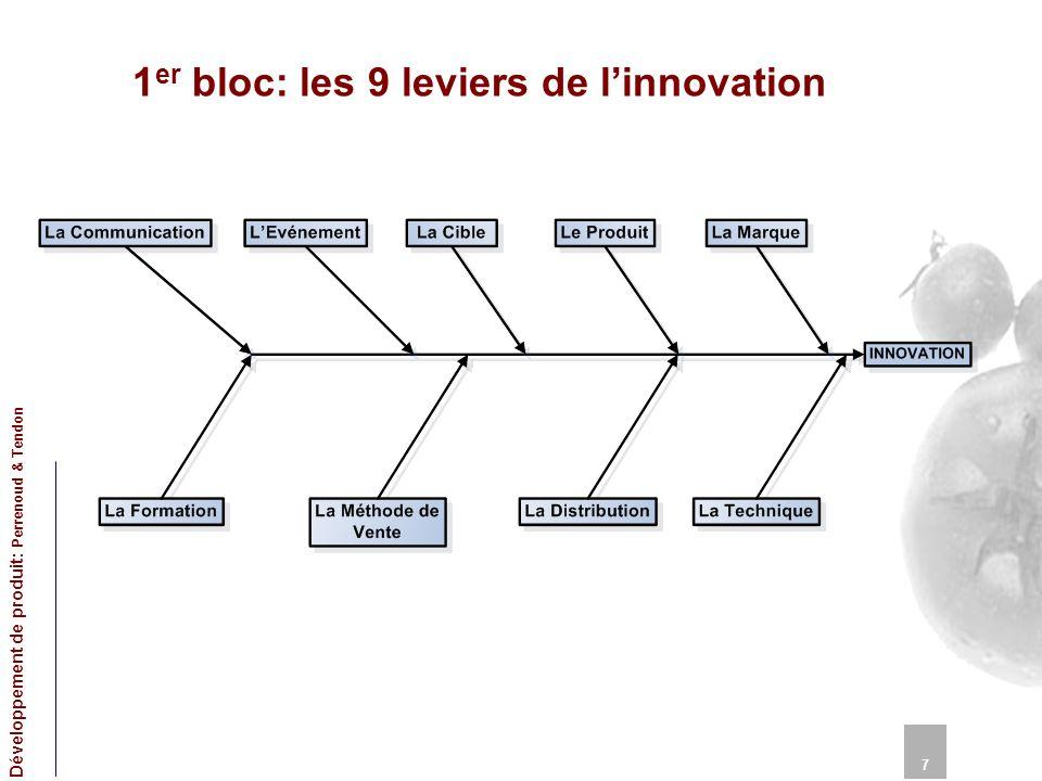 1 er bloc: les 9 leviers de linnovation 7 Développement de produit: Perrenoud & Tendon