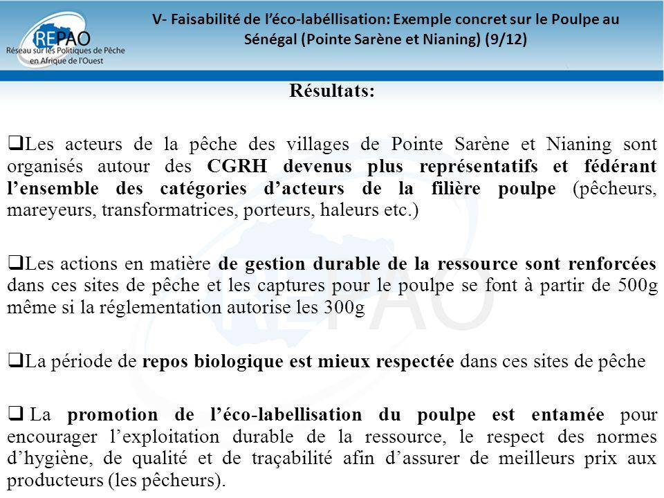 V- Faisabilité de léco-labéllisation: Exemple concret sur le Poulpe au Sénégal (Pointe Sarène et Nianing) (9/12) Résultats: Les acteurs de la pêche de