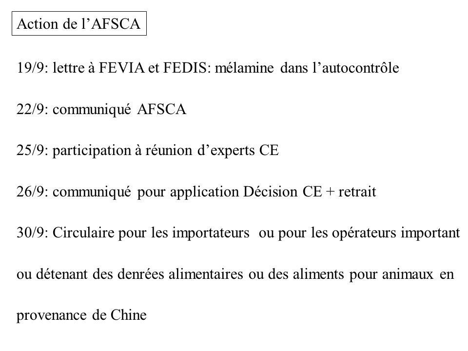 19/9: lettre à FEVIA et FEDIS: mélamine dans lautocontrôle 22/9: communiqué AFSCA 25/9: participation à réunion dexperts CE 26/9: communiqué pour appl