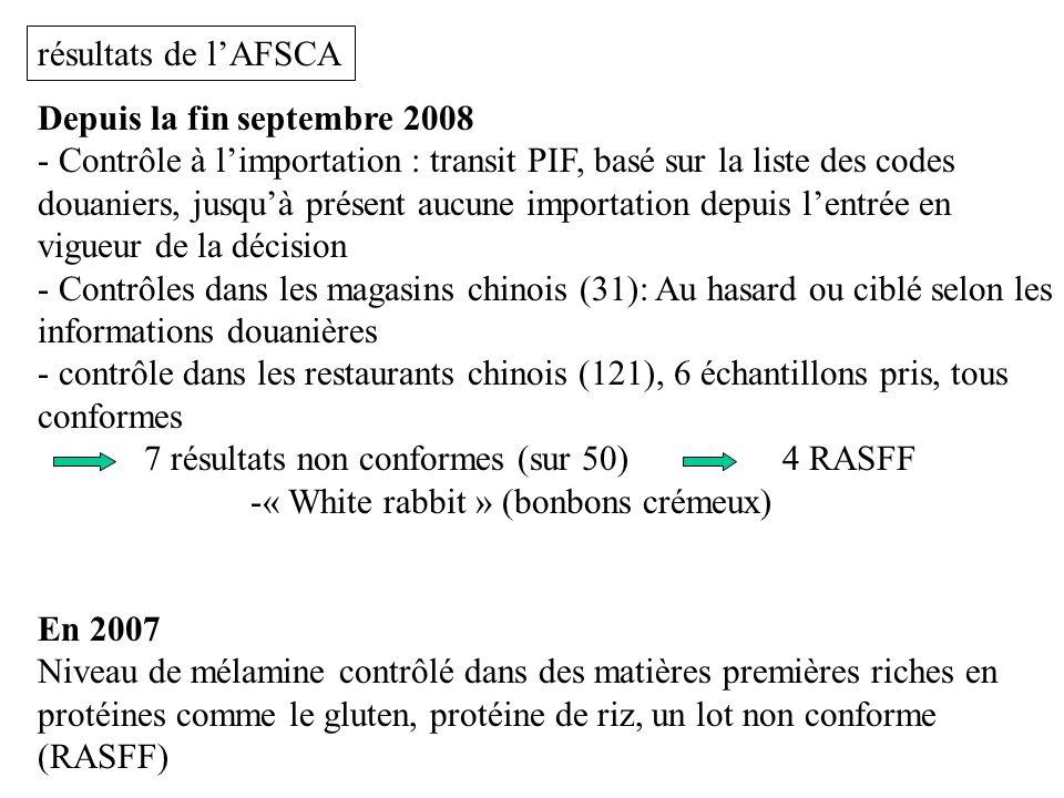 Depuis la fin septembre 2008 - Contrôle à limportation : transit PIF, basé sur la liste des codes douaniers, jusquà présent aucune importation depuis