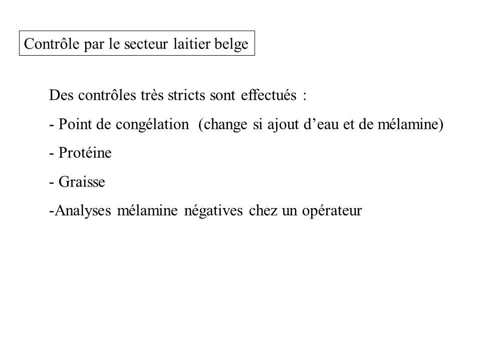 Des contrôles très stricts sont effectués : - Point de congélation (change si ajout deau et de mélamine) - Protéine - Graisse -Analyses mélamine négat