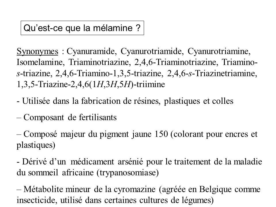 Synonymes : Cyanuramide, Cyanurotriamide, Cyanurotriamine, Isomelamine, Triaminotriazine, 2,4,6-Triaminotriazine, Triamino- s-triazine, 2,4,6-Triamino