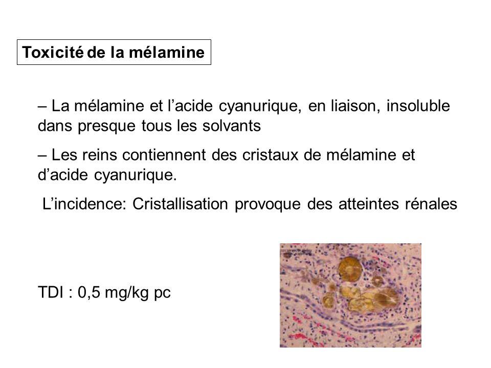 – La mélamine et lacide cyanurique, en liaison, insoluble dans presque tous les solvants – Les reins contiennent des cristaux de mélamine et dacide cy