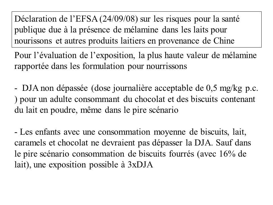 Déclaration de lEFSA (24/09/08) sur les risques pour la santé publique due à la présence de mélamine dans les laits pour nourissons et autres produits