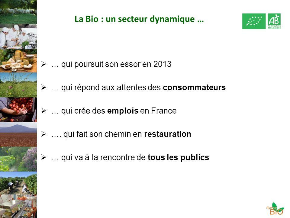 La Bio : un secteur dynamique … … qui poursuit son essor en 2013 … qui répond aux attentes des consommateurs … qui crée des emplois en France ….