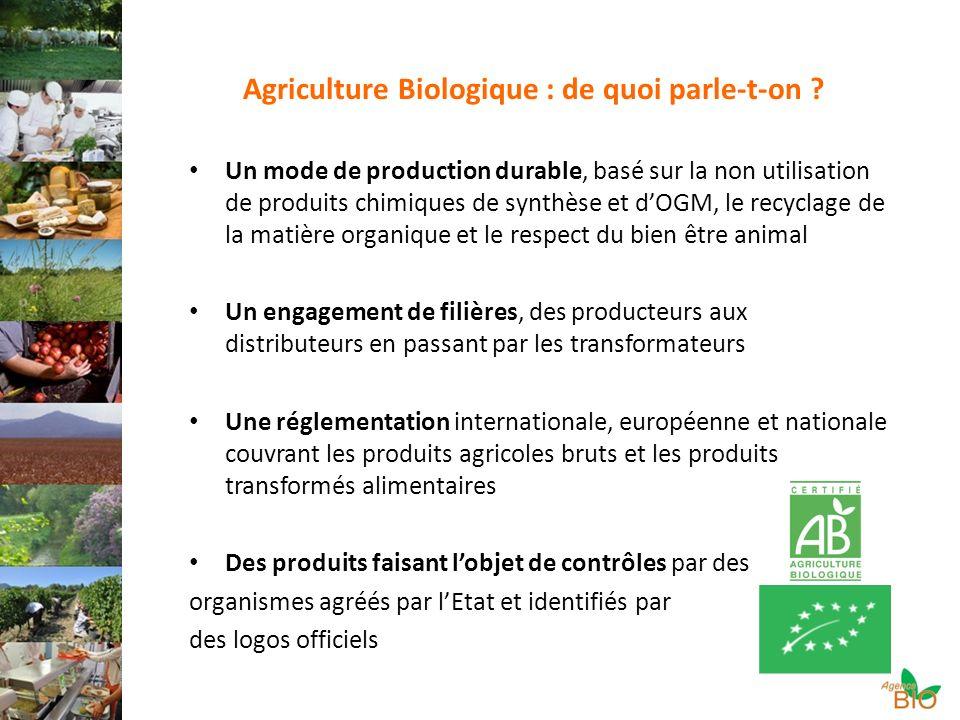 Agriculture Biologique : de quoi parle-t-on .