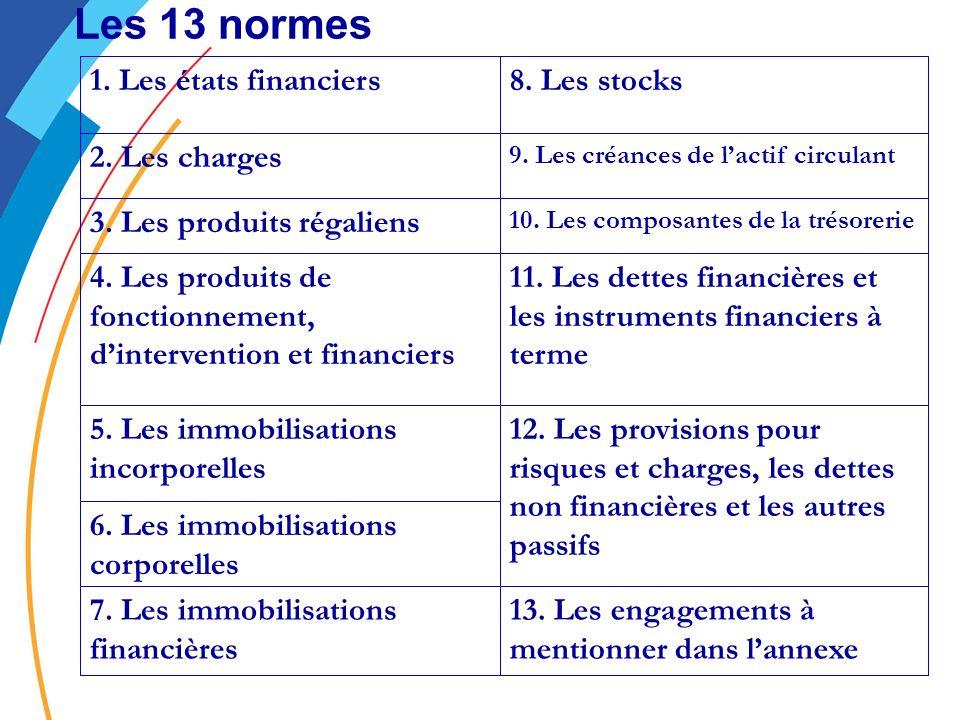Les 13 normes 13.Les engagements à mentionner dans lannexe 7.