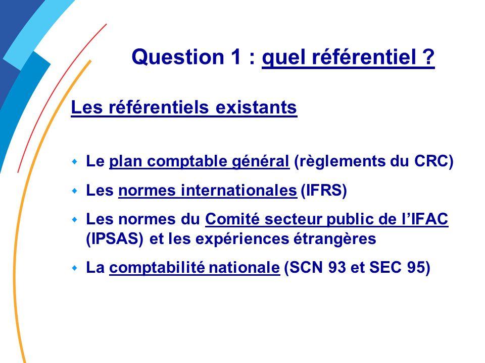Question 1 : quel référentiel .