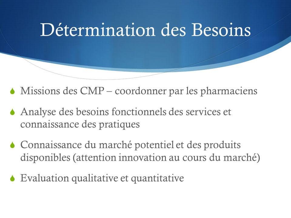 Détermination des Besoins Missions des CMP – coordonner par les pharmaciens Analyse des besoins fonctionnels des services et connaissance des pratique