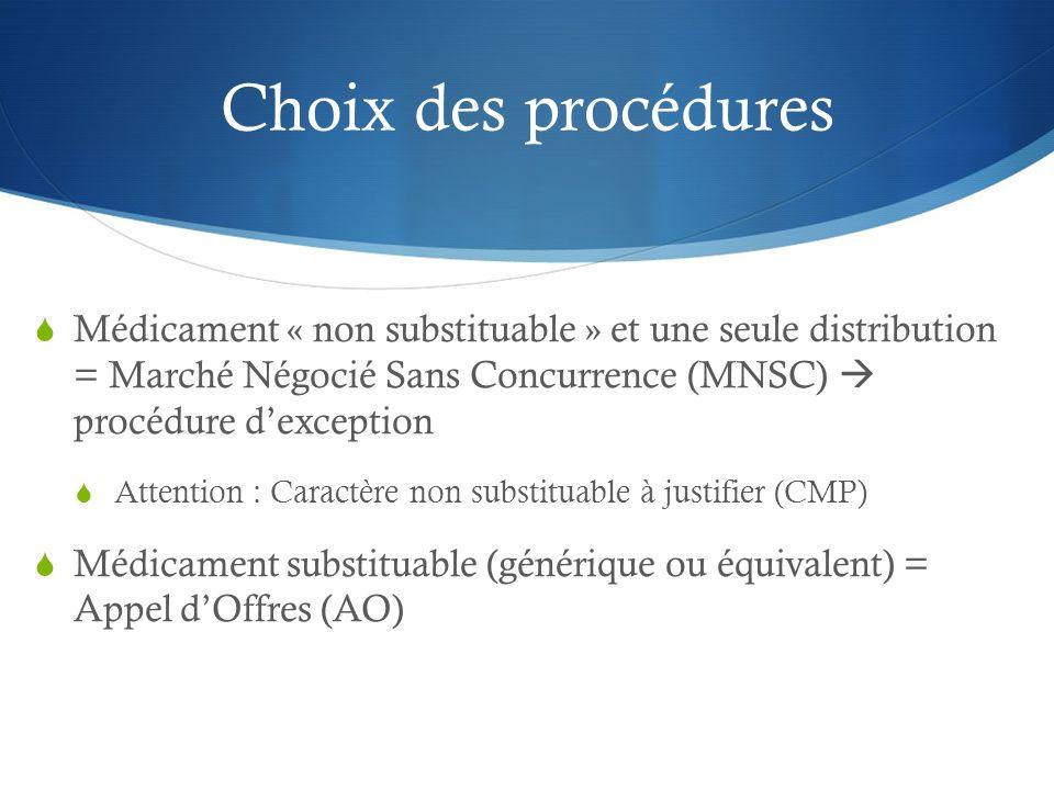Choix des procédures Médicament « non substituable » et une seule distribution = Marché Négocié Sans Concurrence (MNSC) procédure dexception Attention