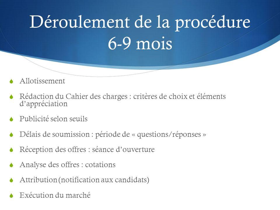 Déroulement de la procédure 6-9 mois Allotissement Rédaction du Cahier des charges : critères de choix et éléments dappréciation Publicité selon seuil